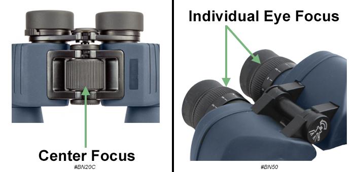 Binocular Focus Types