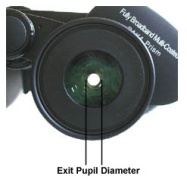 Exit-Pupil-Diameter